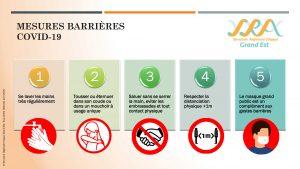 Mesures Barrières COVID-19